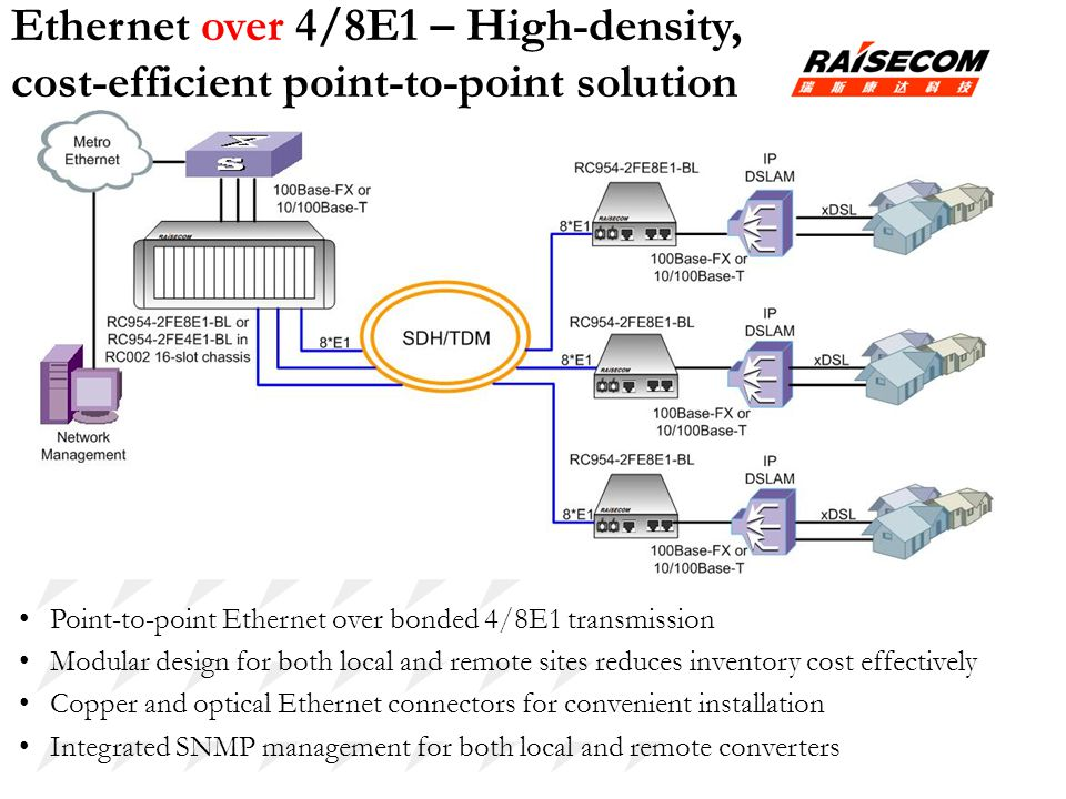 Ethernet over 4/8E1 – High-density, cost-efficient point-to-point solution