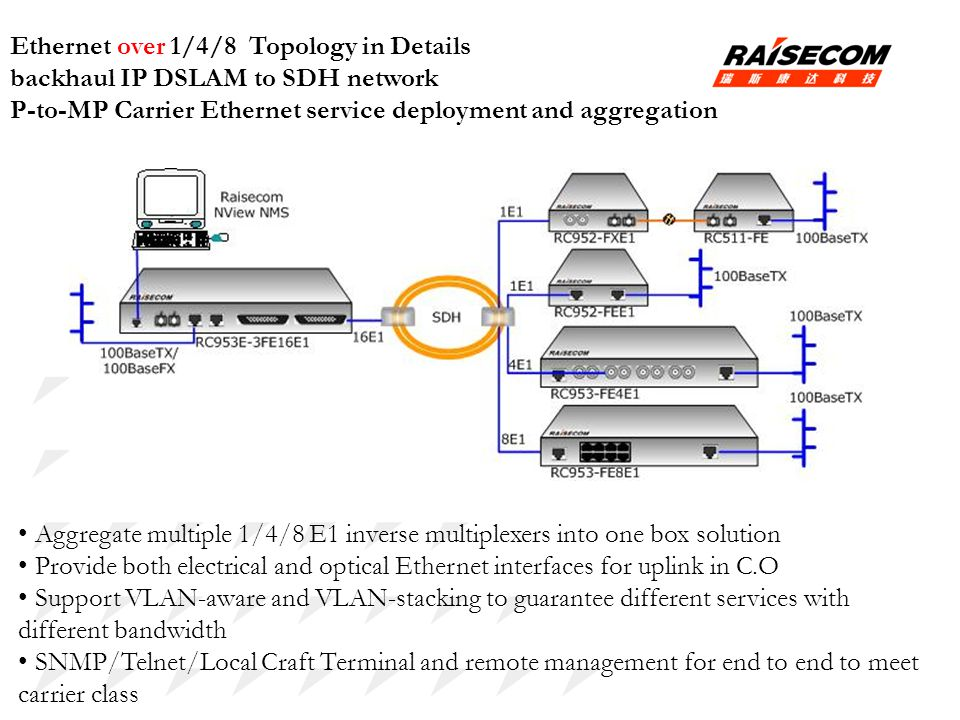Ethernet over 1/4/8 Topology in Details backhaul IP DSLAM to SDH network P-to-MP Carrier Ethernet service deployment and aggregation