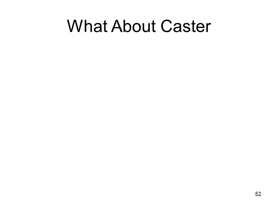What About Caster