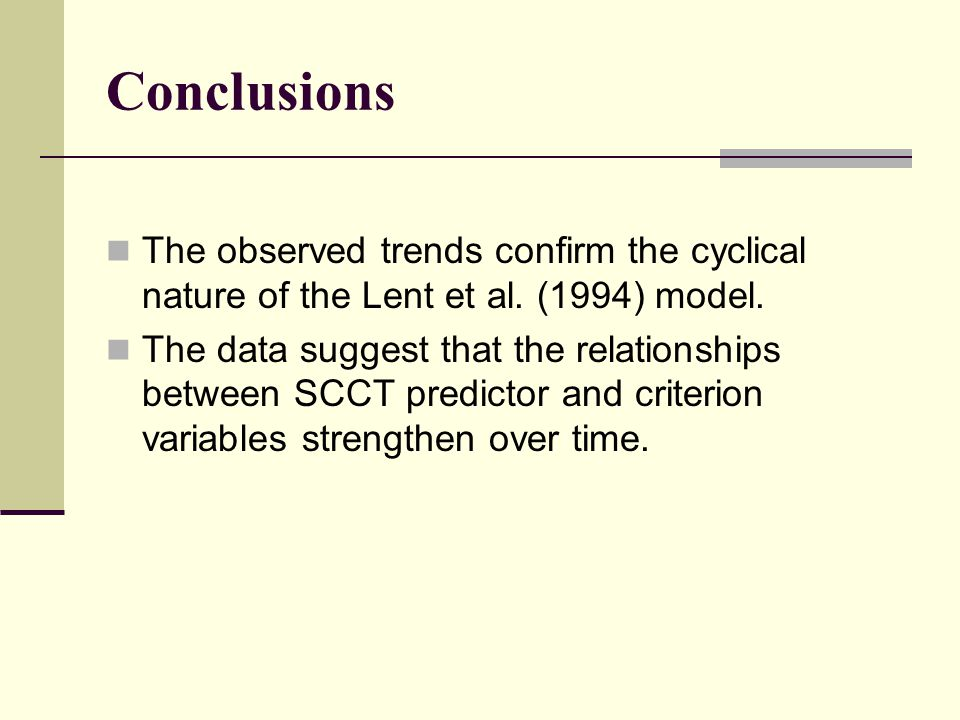 Conclusions The observed trends confirm the cyclical nature of the Lent et al. (1994) model.