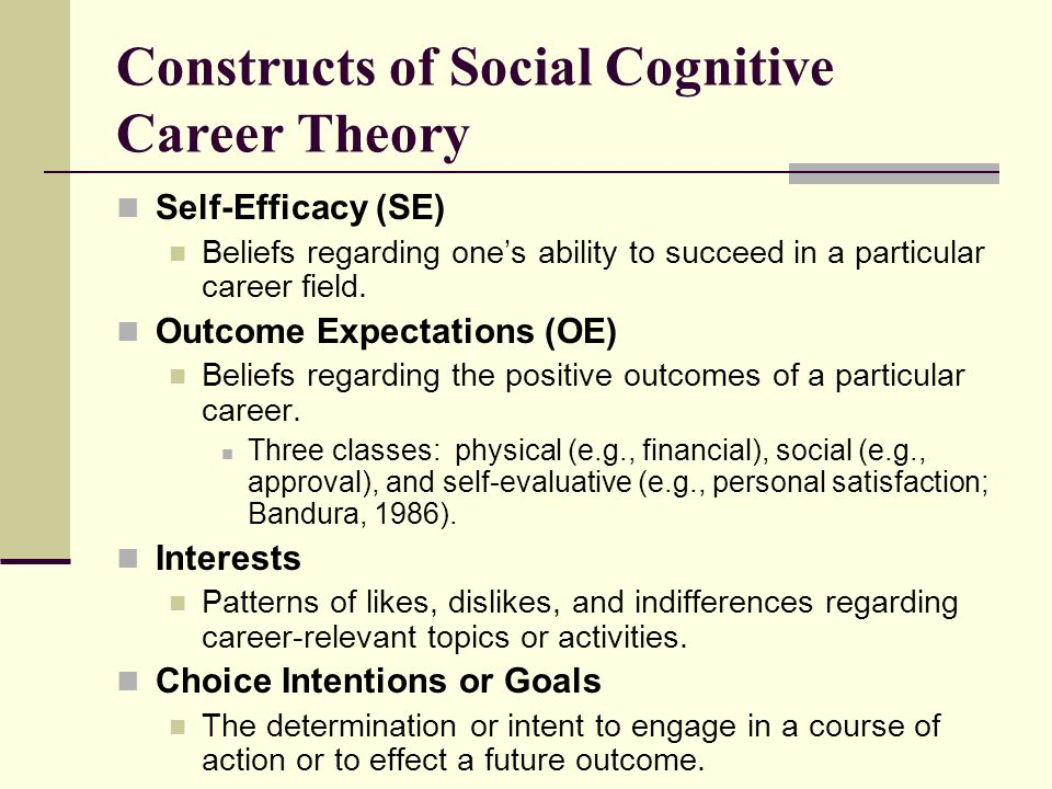 Constructs of Social Cognitive Career Theory