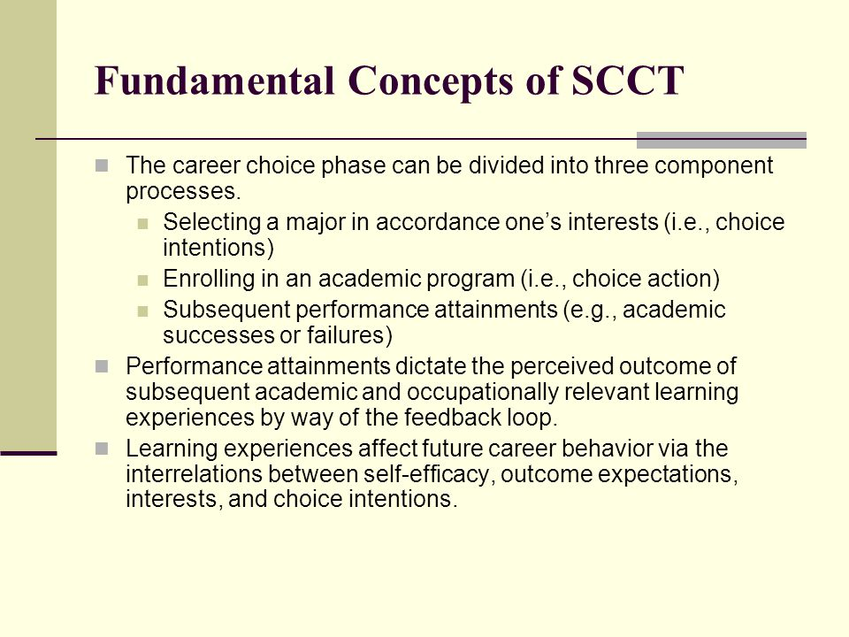 Fundamental Concepts of SCCT