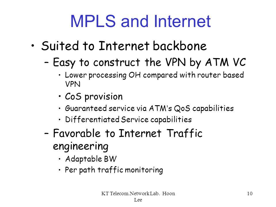 KT Telecom.Network Lab. Hoon Lee