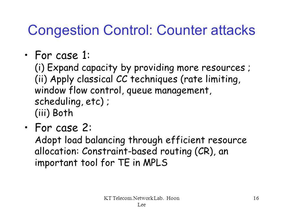 Congestion Control: Counter attacks