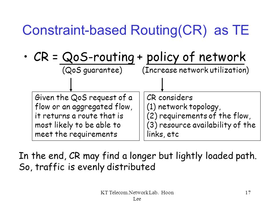 Constraint-based Routing(CR) as TE