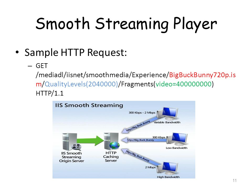 Smooth Streaming Player