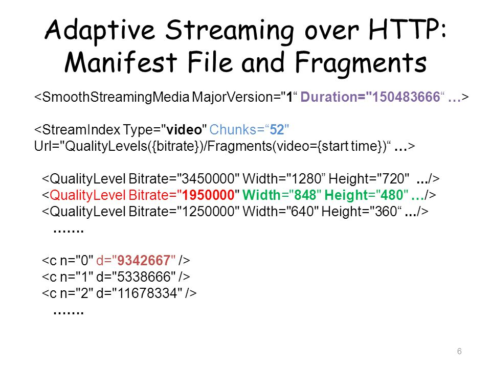 Adaptive Streaming over HTTP: Manifest File and Fragments