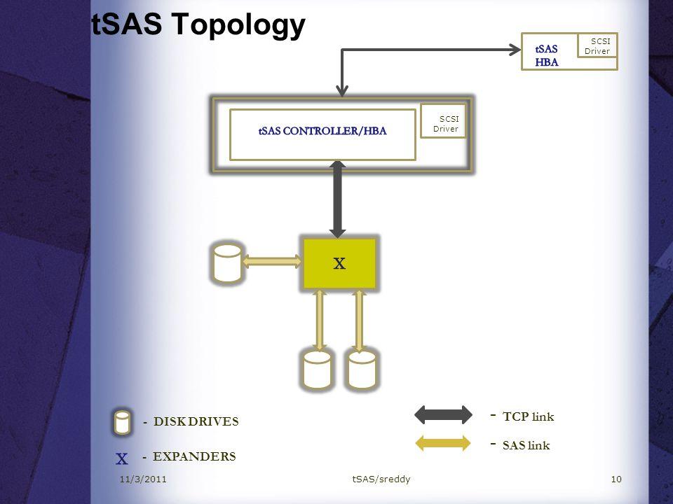 tSAS Topology X - TCP link - SAS link X - DISK DRIVES - EXPANDERS tSAS