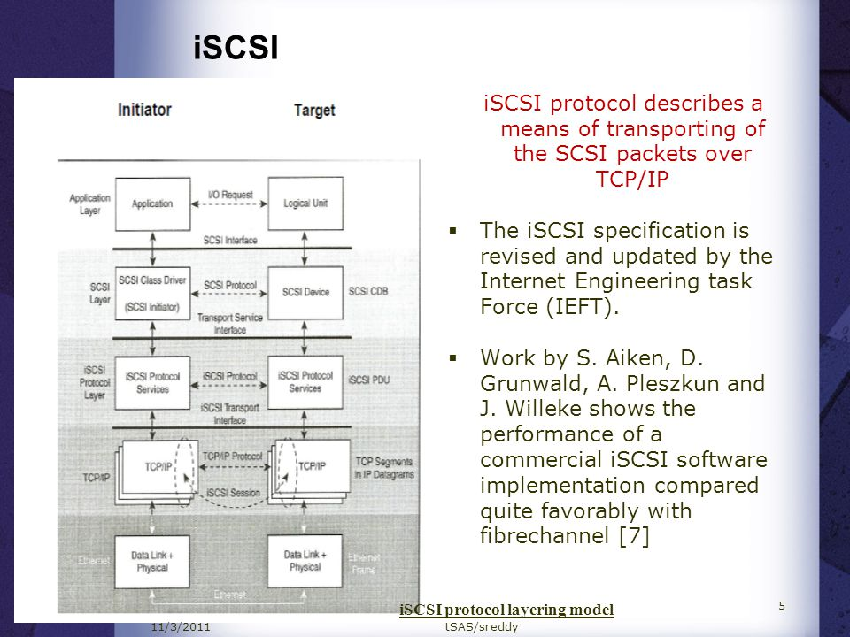 iSCSI iSCSI protocol describes a means of transporting of the SCSI packets over TCP/IP.