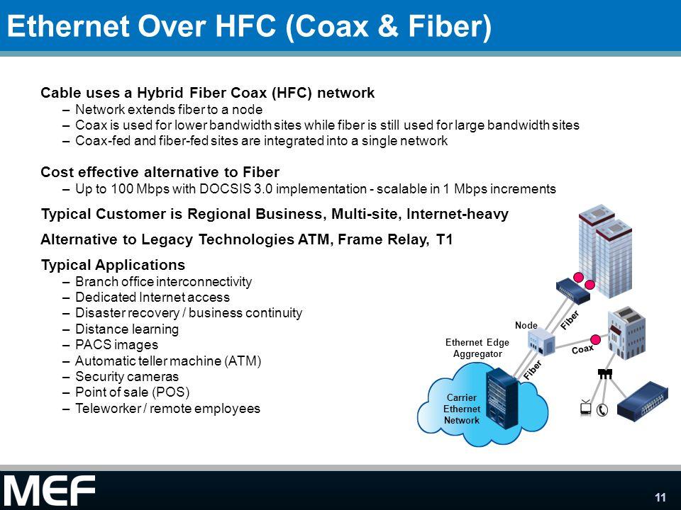 Ethernet Over HFC (Coax & Fiber)