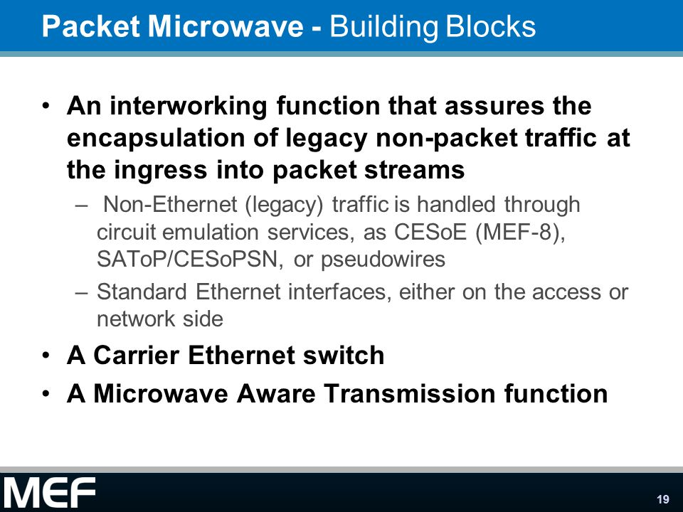 Packet Microwave - Building Blocks