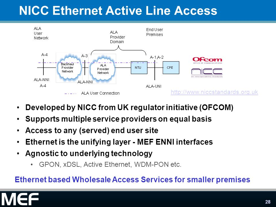 NICC Ethernet Active Line Access