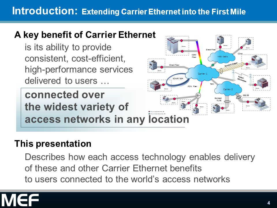 Introduction: Extending Carrier Ethernet into the First Mile