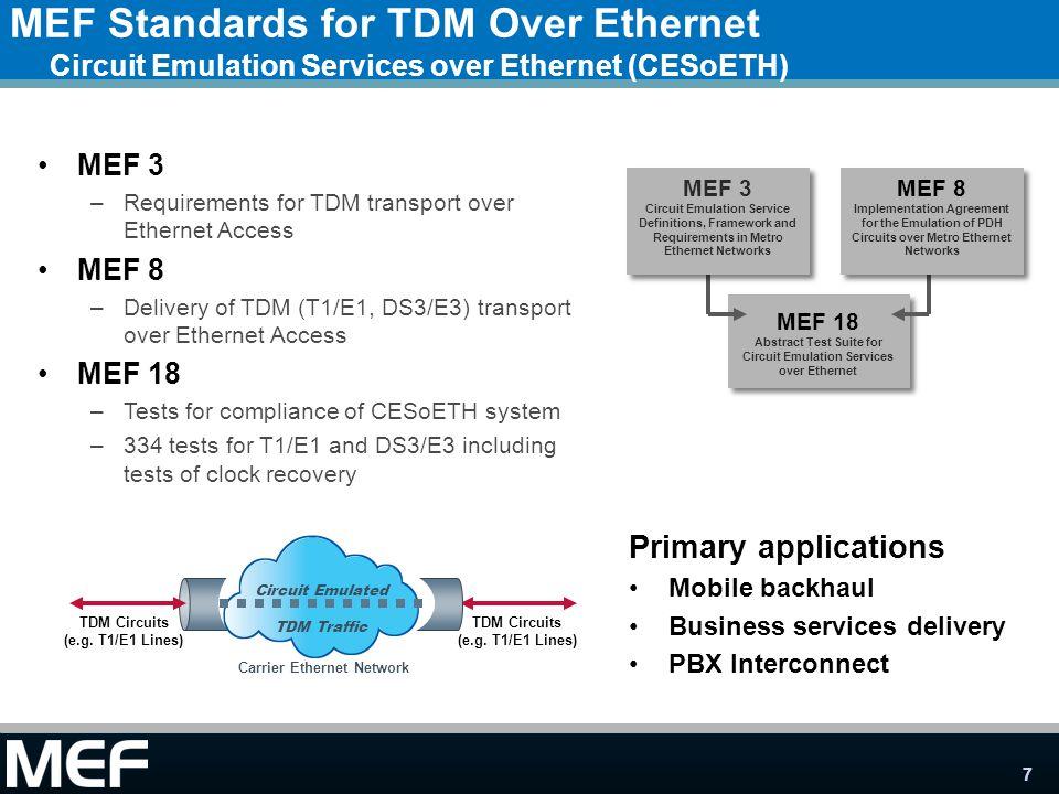 MEF Standards for TDM Over Ethernet Circuit Emulation Services over Ethernet (CESoETH)