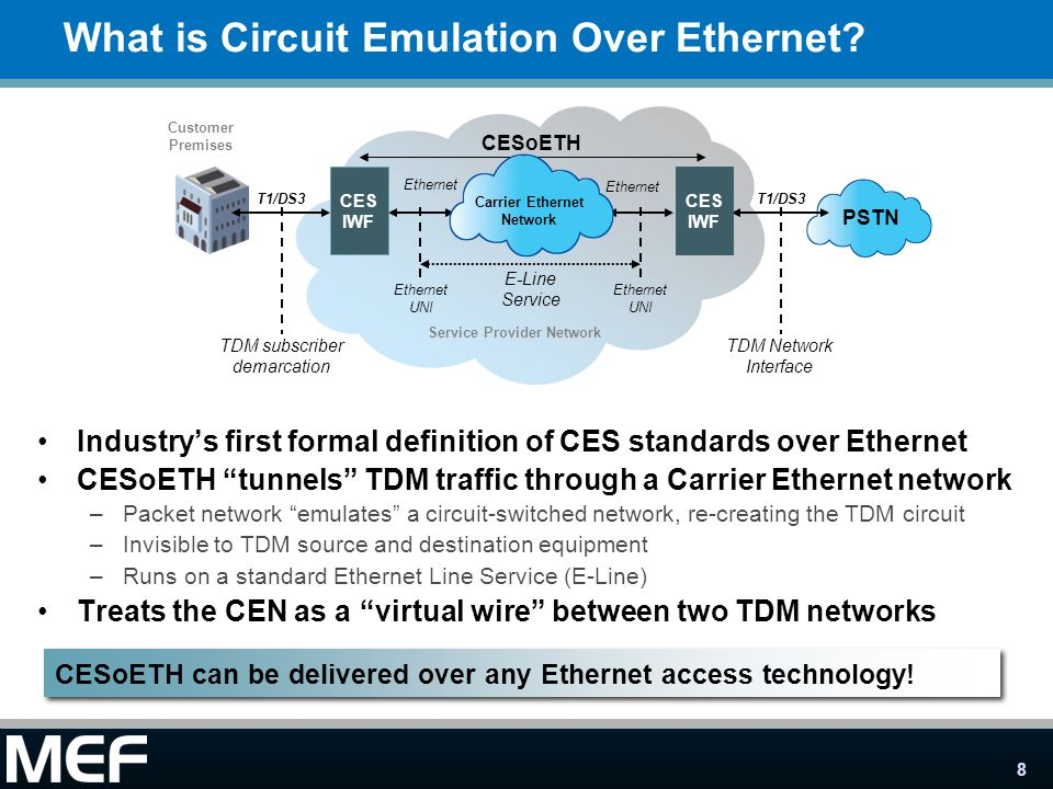 What is Circuit Emulation Over Ethernet
