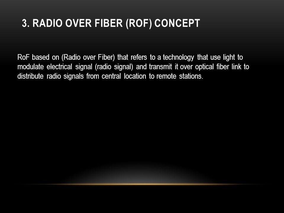 3. Radio over Fiber (RoF) concept