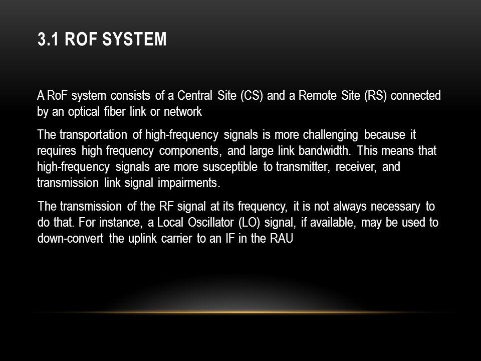 3.1 RoF system