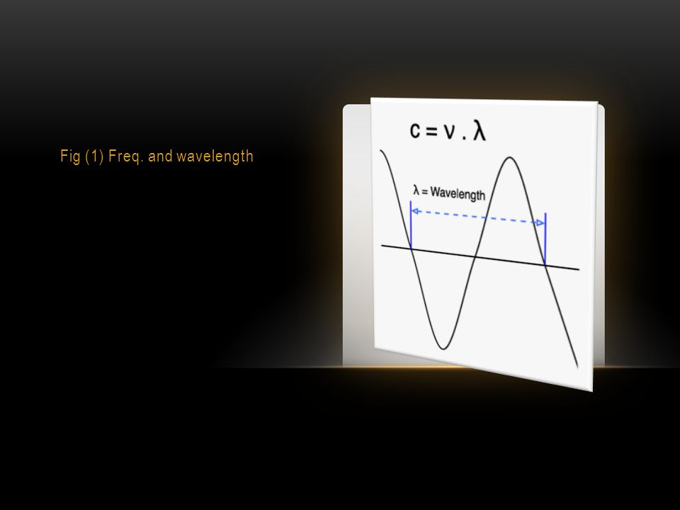 Fig (1) Freq. and wavelength