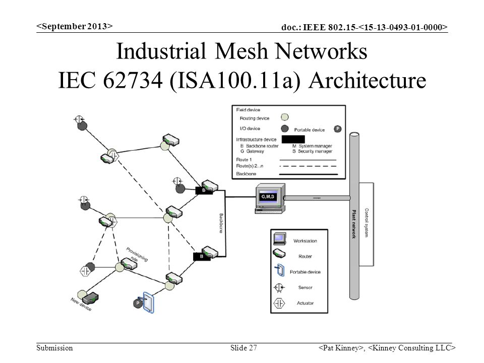 Industrial Mesh Networks IEC 62734 (ISA100.11a) Architecture