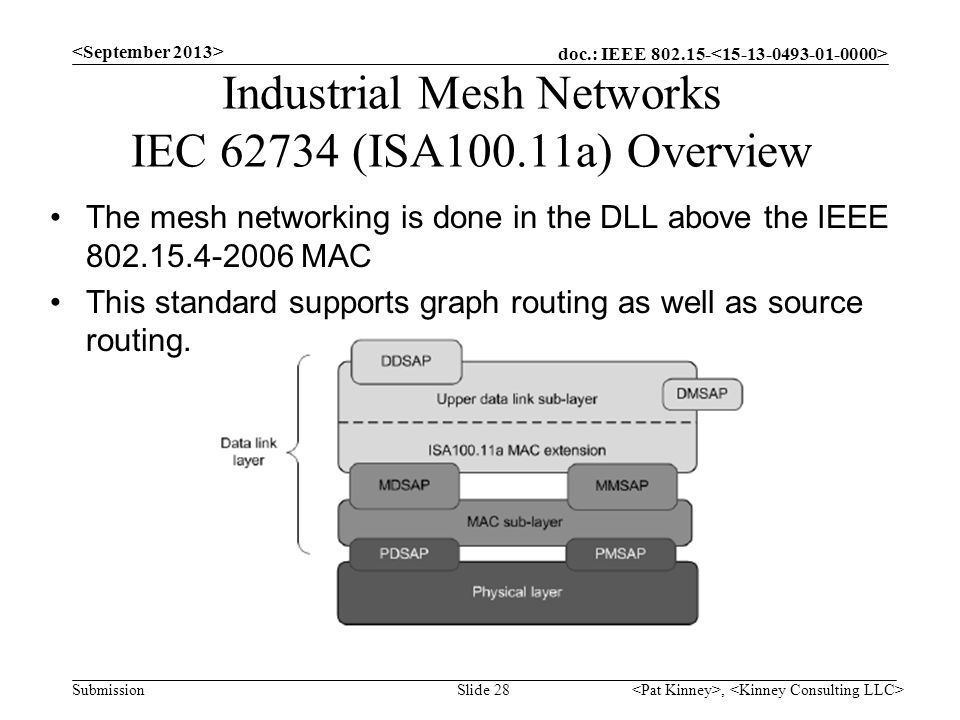 Industrial Mesh Networks IEC 62734 (ISA100.11a) Overview
