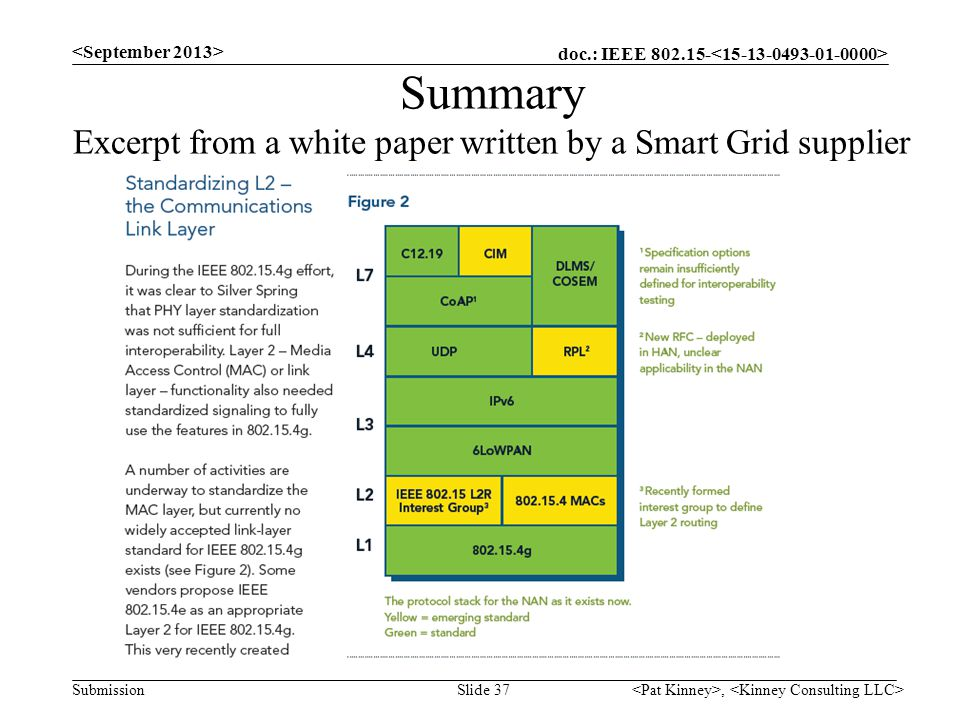 Summary Excerpt from a white paper written by a Smart Grid supplier