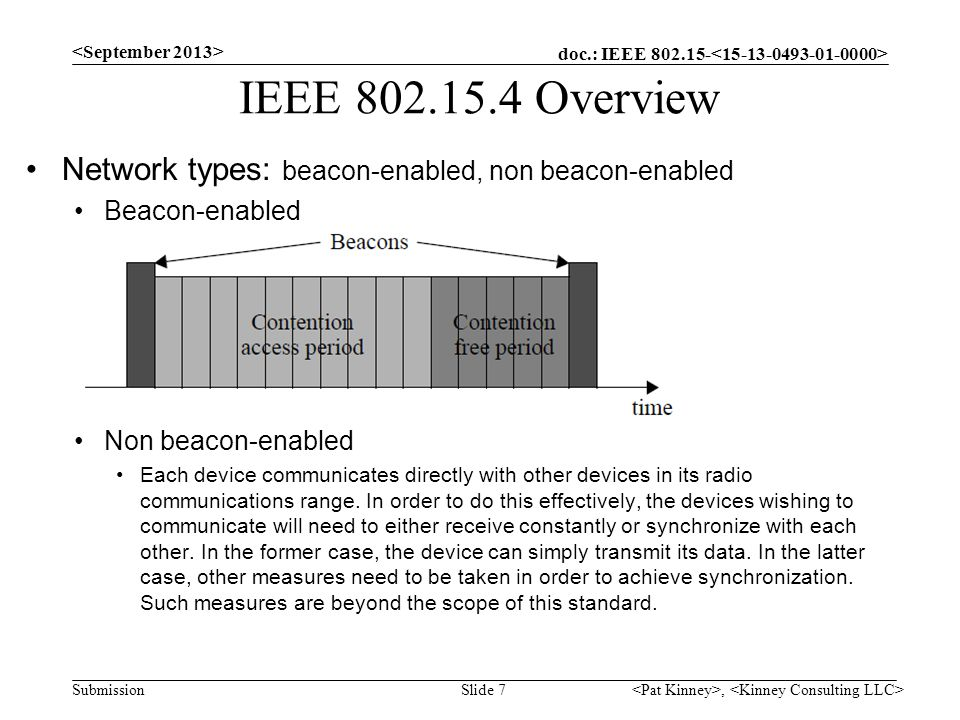 IEEE 802.15.4 Overview <September 2013> Network types: beacon-enabled, non beacon-enabled. Beacon-enabled.