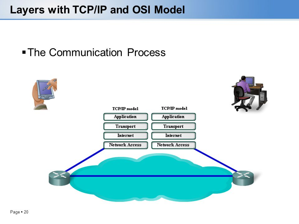 Layers with TCP/IP and OSI Model