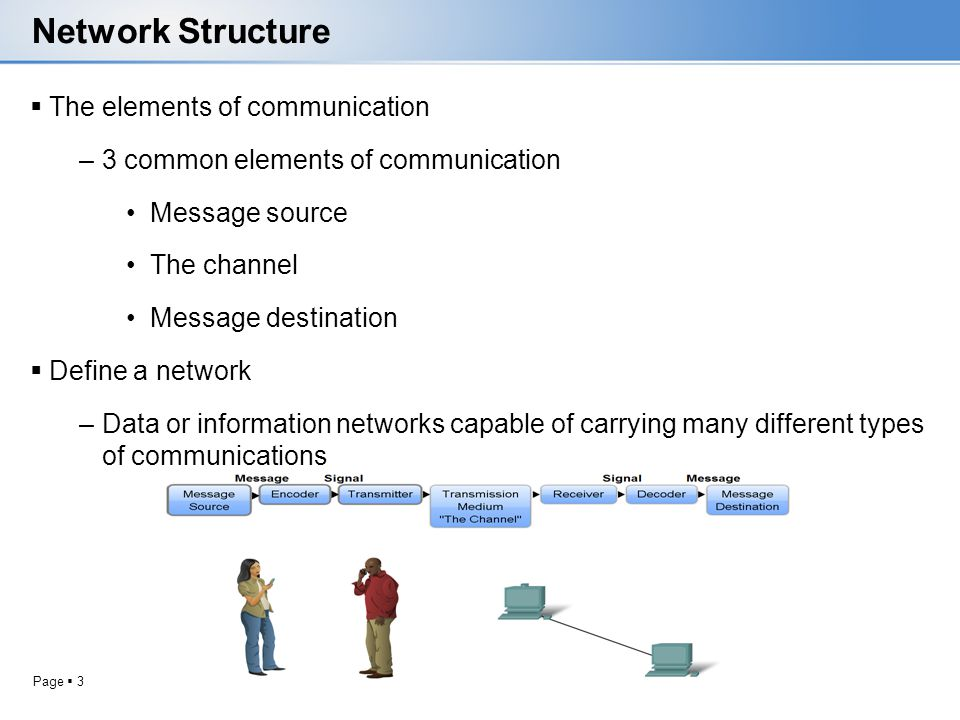 Network Structure The elements of communication