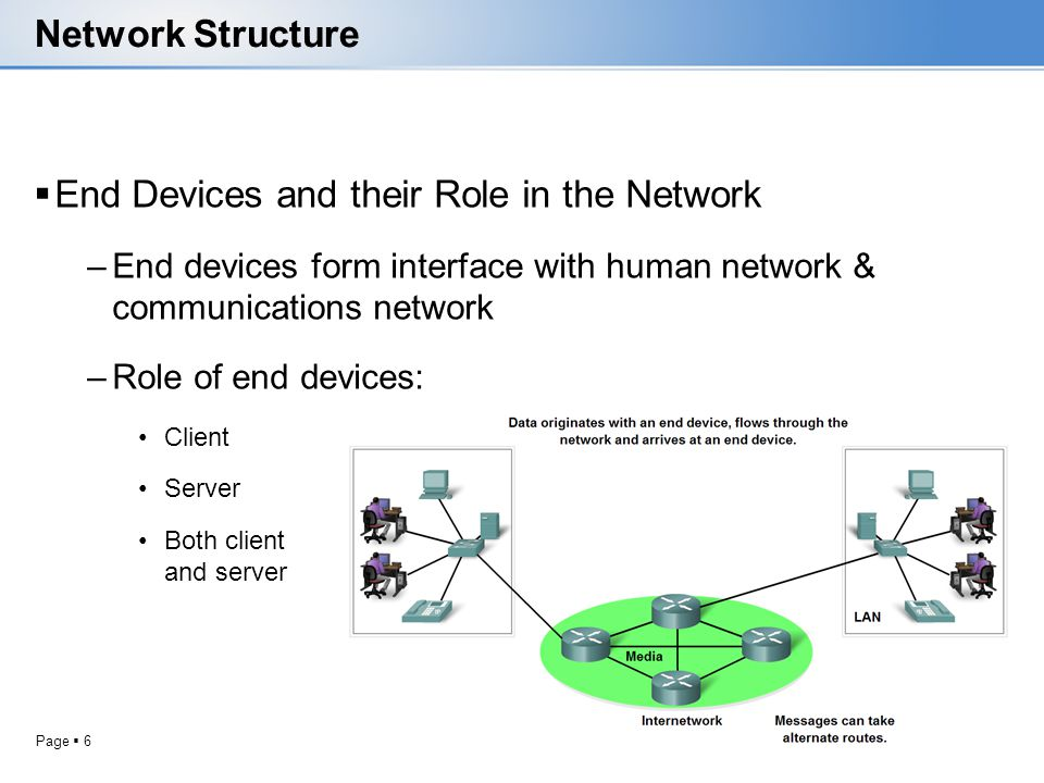 End Devices and their Role in the Network