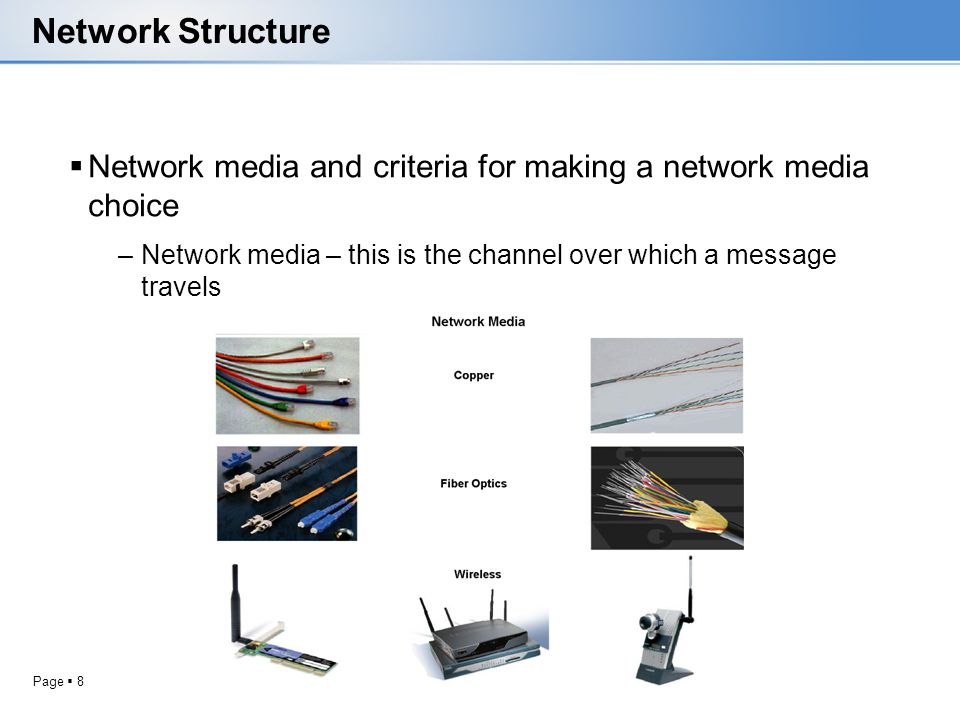 Network Structure Network media and criteria for making a network media choice.
