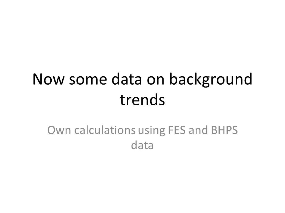 Now some data on background trends