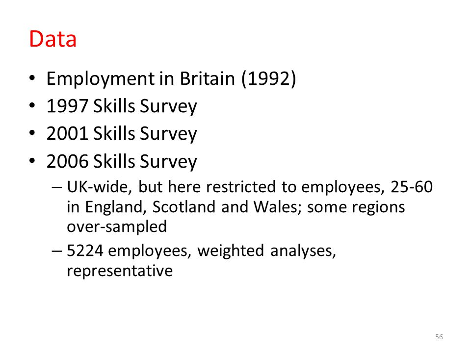 Data Employment in Britain (1992) 1997 Skills Survey