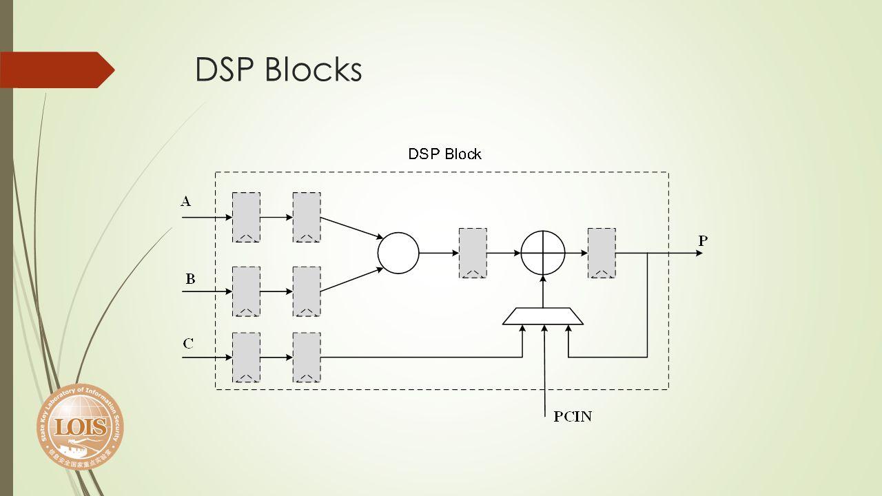 DSP Blocks