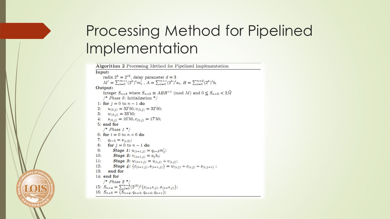 Processing Method for Pipelined Implementation