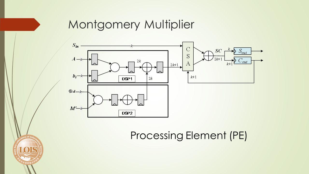 Montgomery Multiplier