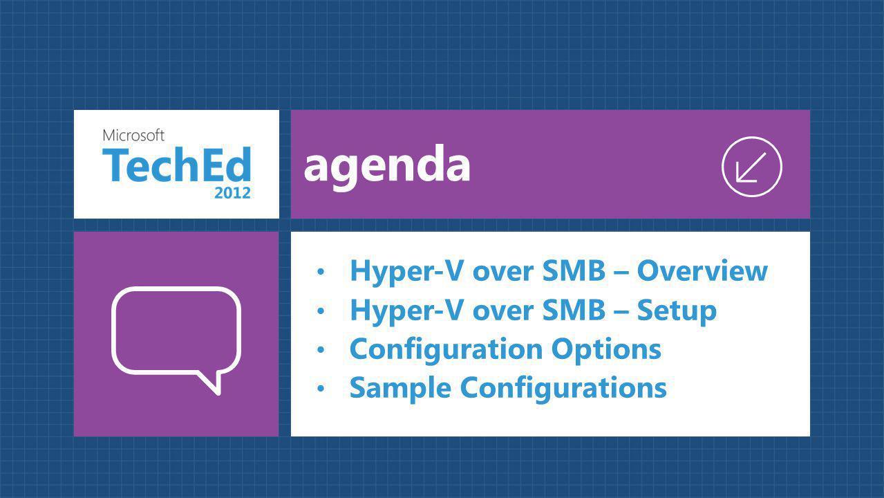 agenda Hyper-V over SMB – Overview Hyper-V over SMB – Setup