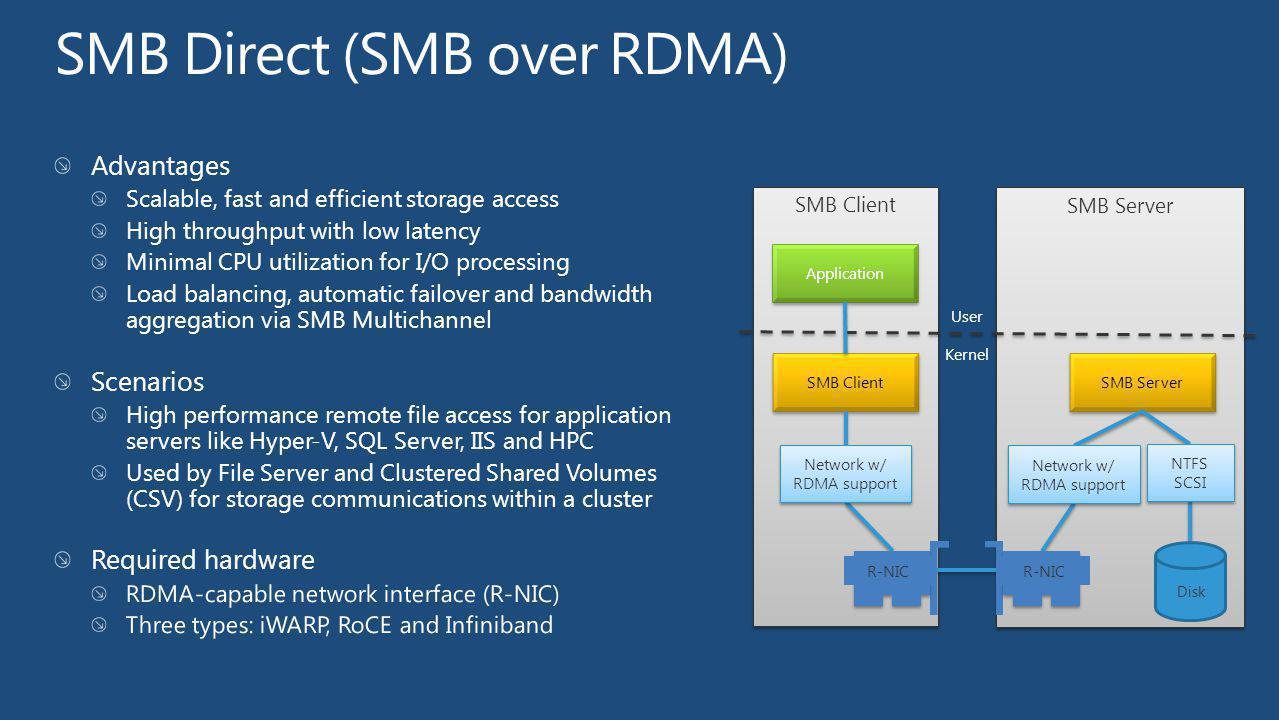 SMB Direct (SMB over RDMA)