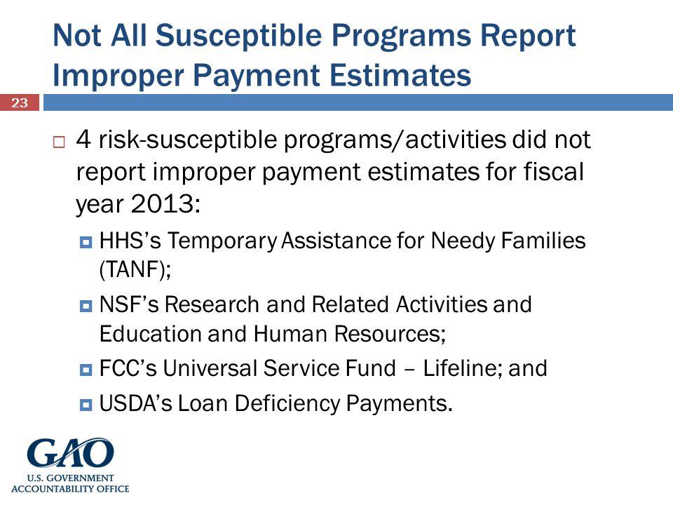 Not All Susceptible Programs Report Improper Payment Estimates