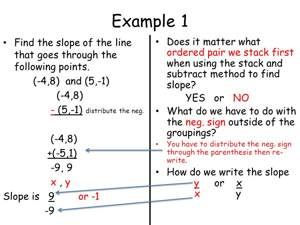 Example 1 Find the slope of the line that goes through the following points. (-4,8) and (5,-1) (-4,8)