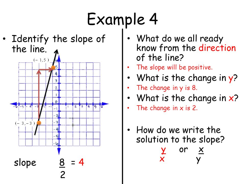 Example 4 Identify the slope of the line. slope 8 = 4 2