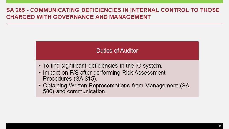 SA 265 - COMMUNICATING DEFICIENCIES IN INTERNAL CONTROL TO THOSE CHARGED WITH GOVERNANCE AND MANAGEMENT