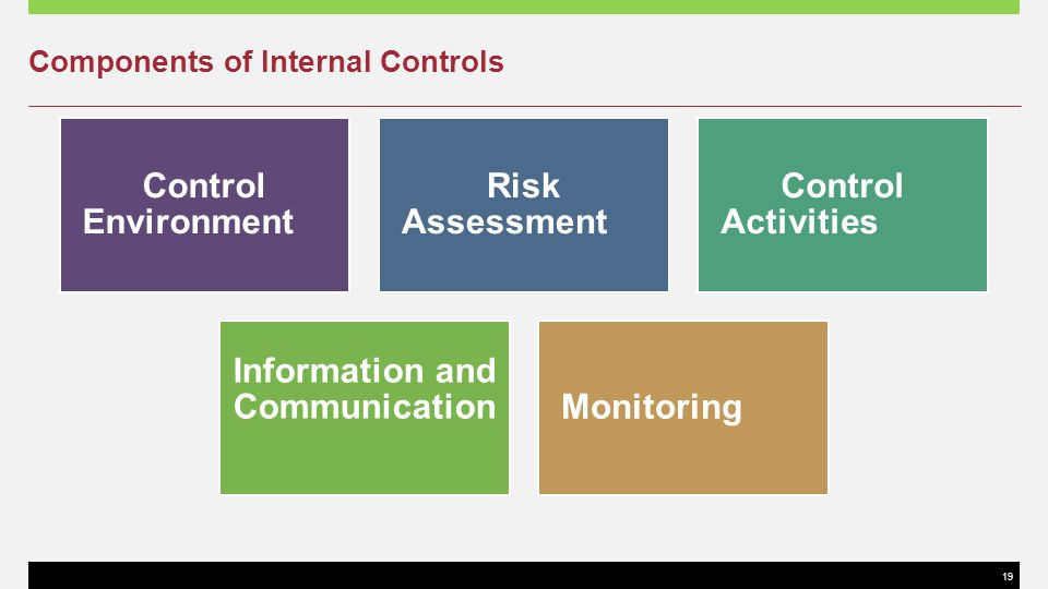 Components of Internal Controls