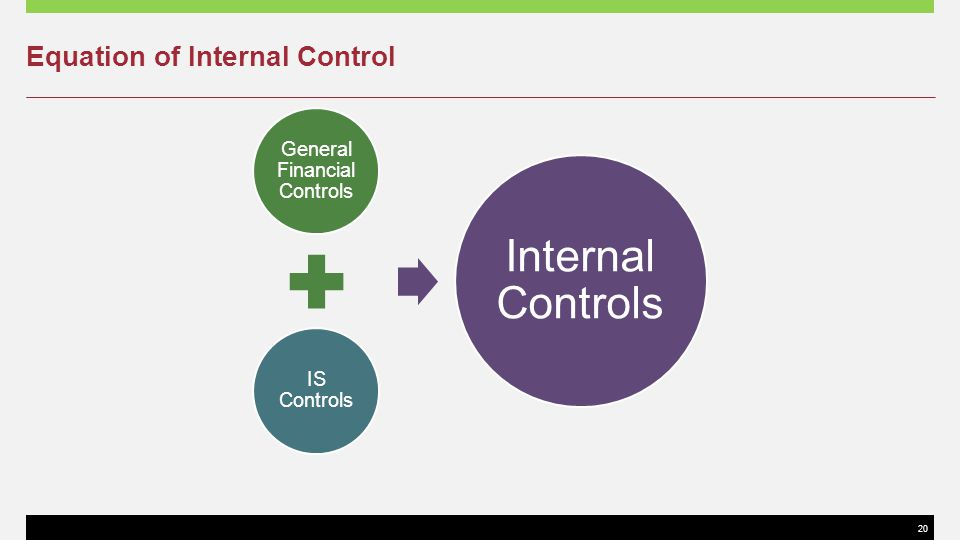 Equation of Internal Control