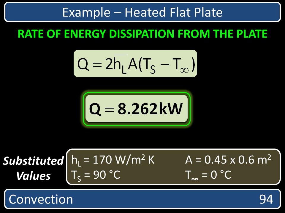 RATE OF ENERGY DISSIPATION FROM THE PLATE