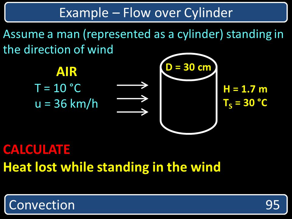 Example – Flow over Cylinder