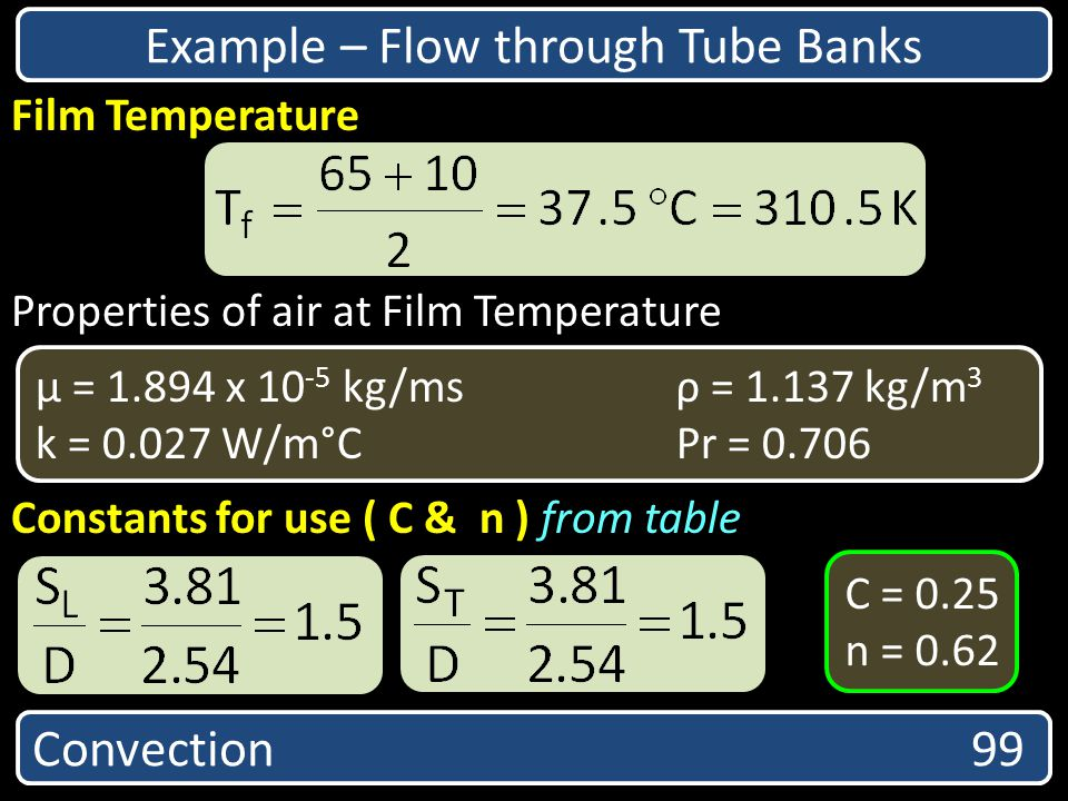 Example – Flow through Tube Banks