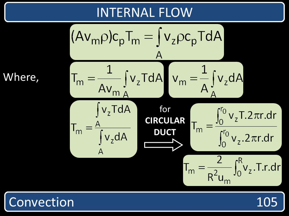 INTERNAL FLOW Where, for CIRCULAR DUCT Convection 105