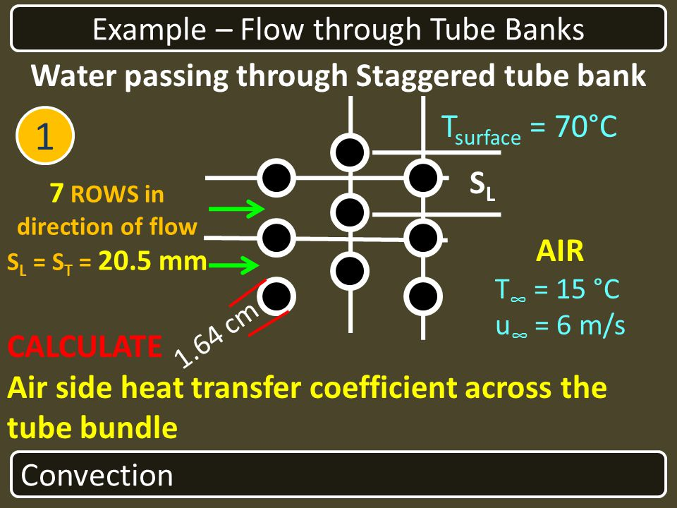 Water passing through Staggered tube bank 7 ROWS in direction of flow