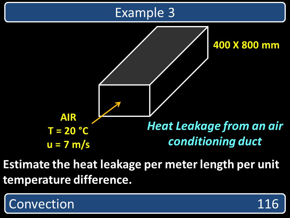 Heat Leakage from an air conditioning duct