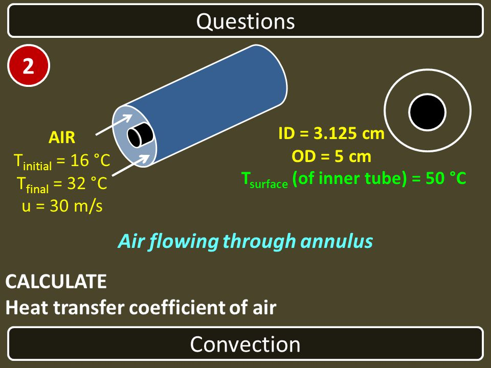 Tsurface (of inner tube) = 50 °C Air flowing through annulus